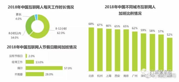 聪明的伊克伊克:中国互联网人才就业现状一求职岗位插图1