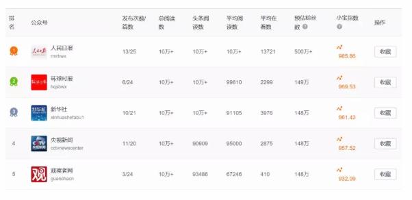 又名松滋站长网:披着马甲玩过的自媒体平台