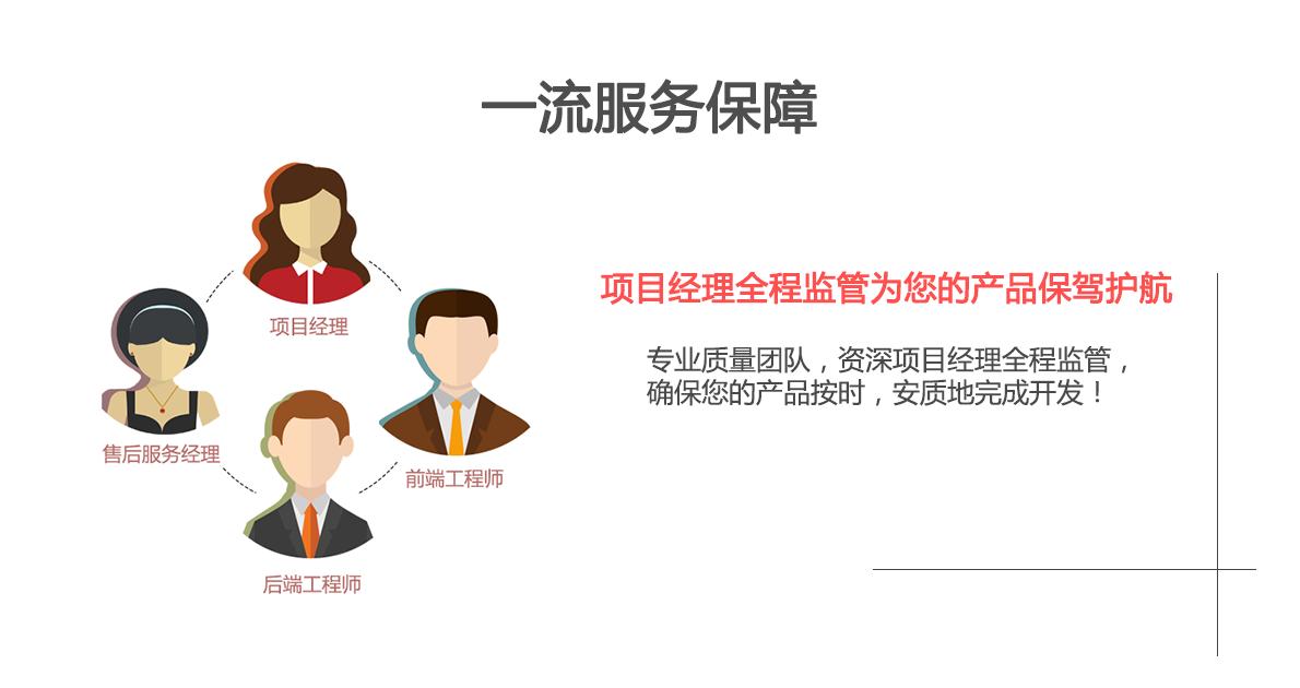 分销小程序商城搭建 二级分销+分红奖励制度插图(1)