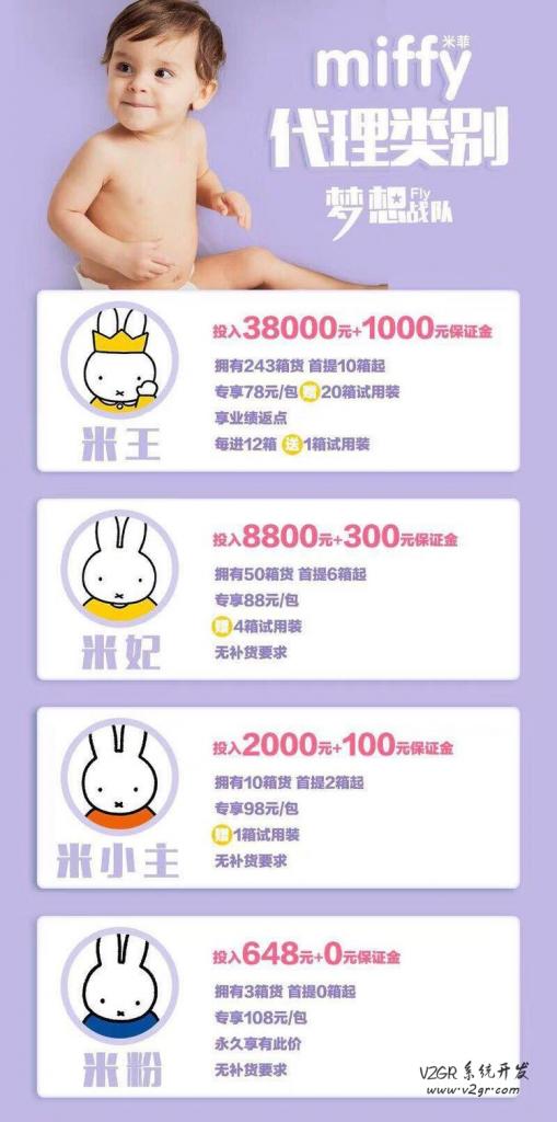 米菲APP开发 米友圈app