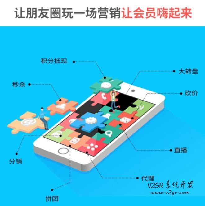 返利商城系统开发插图(1)