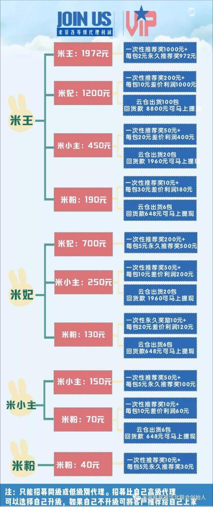 米菲云仓系统开发 工厂代发模式插图1