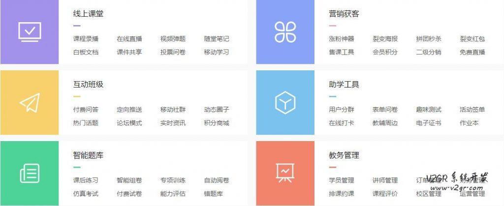 在线教育app开发_教育平台app开发费用插图