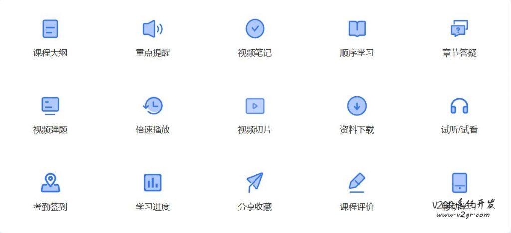 在线教育app开发_教育平台app开发费用插图(2)