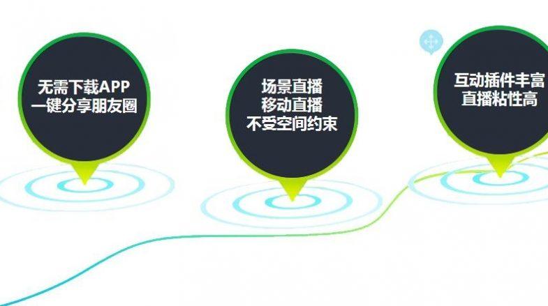 微信购物直播系统开发缩略图