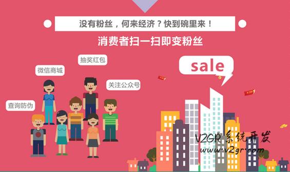 二维码精准营销 指尖促销小达人插图