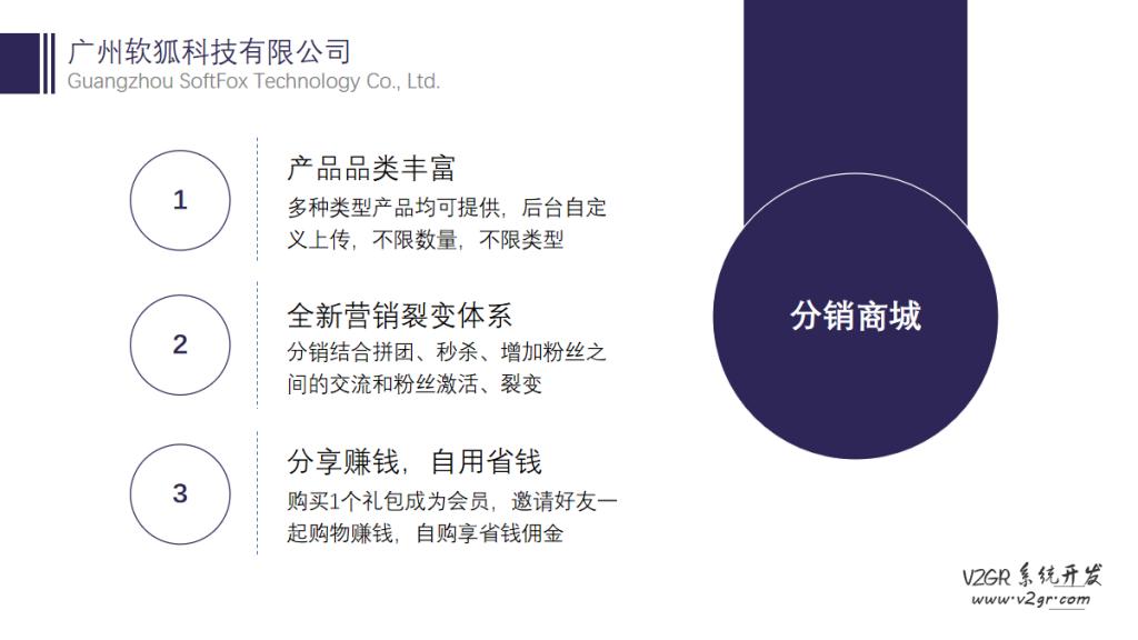 社交新零售分销系统_社交电商系统_新零售系统开发插图(2)