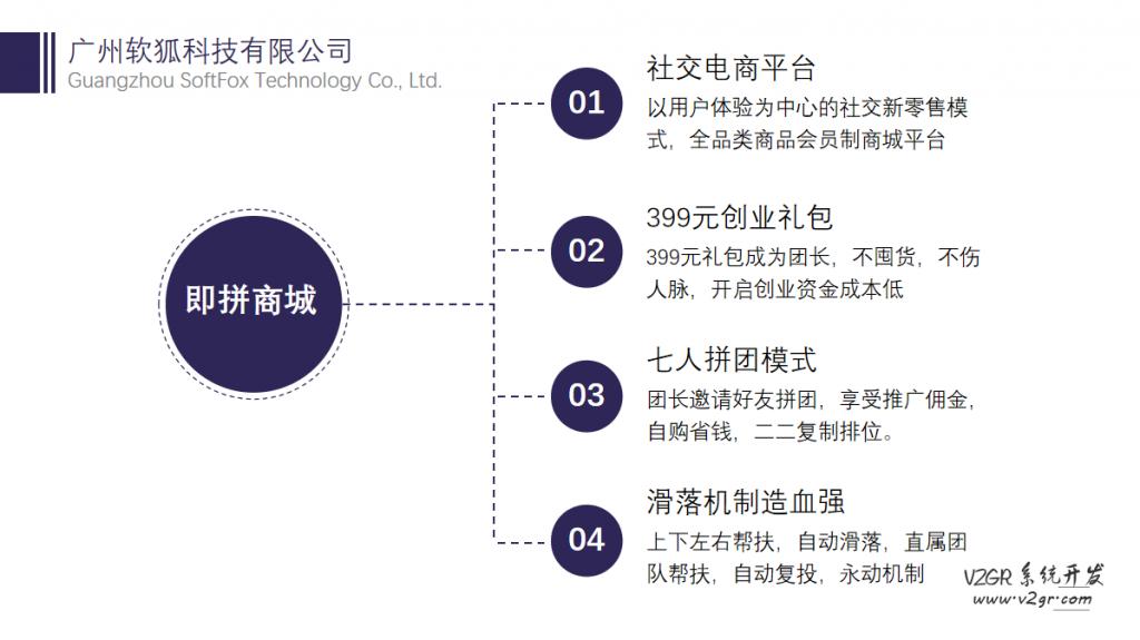 即拼商城_即拼七人拼团系统_399拼团模式插图