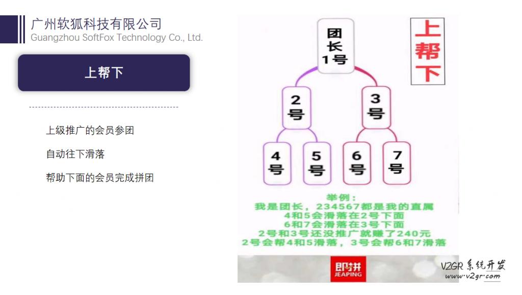 即拼商城_即拼七人拼团系统_399拼团模式插图(4)
