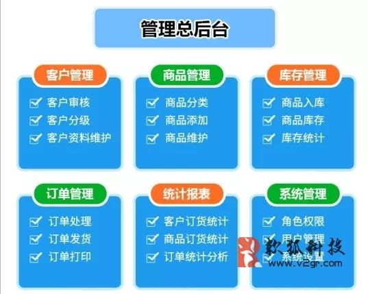 网络商城订货系统开发插图(1)