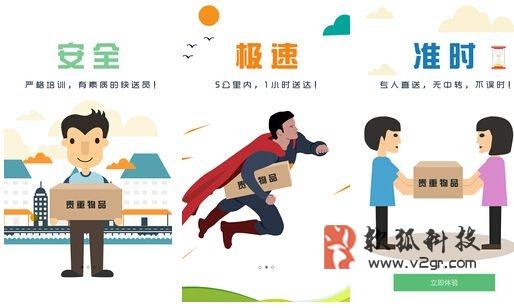 广州同城配送小程序开发插图