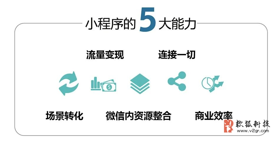微信小程序如何开发?广州微信小程序开发公司哪家强?插图(1)