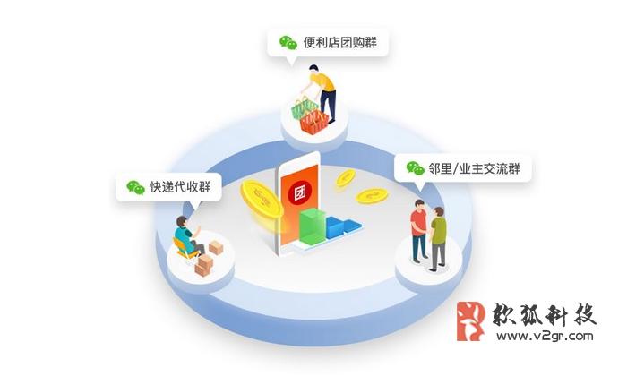 小熊乐社区团购小程序开发