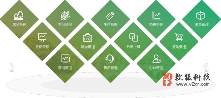 广州农产品小程序开发需要注意什么?插图(1)