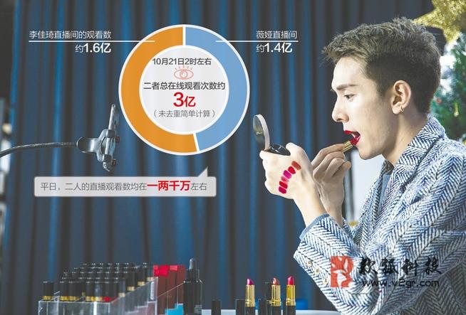 广州直播短视频系统开发有哪些功能?插图