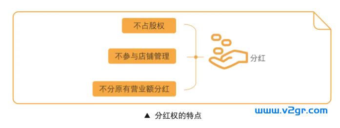 共享店铺系统软件开发缩略图