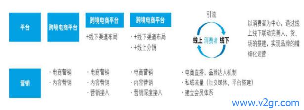 斑马西西数字化进口新零售生态体系剖析插图8