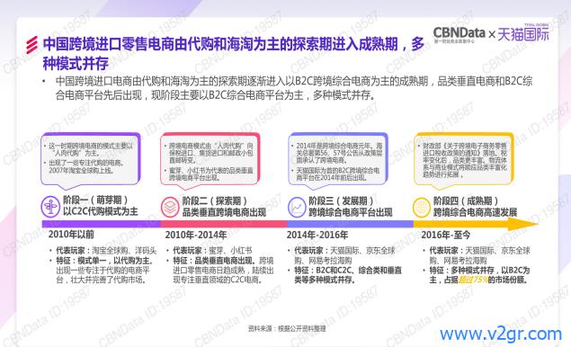 斑马西西数字化进口新零售生态体系剖析插图4